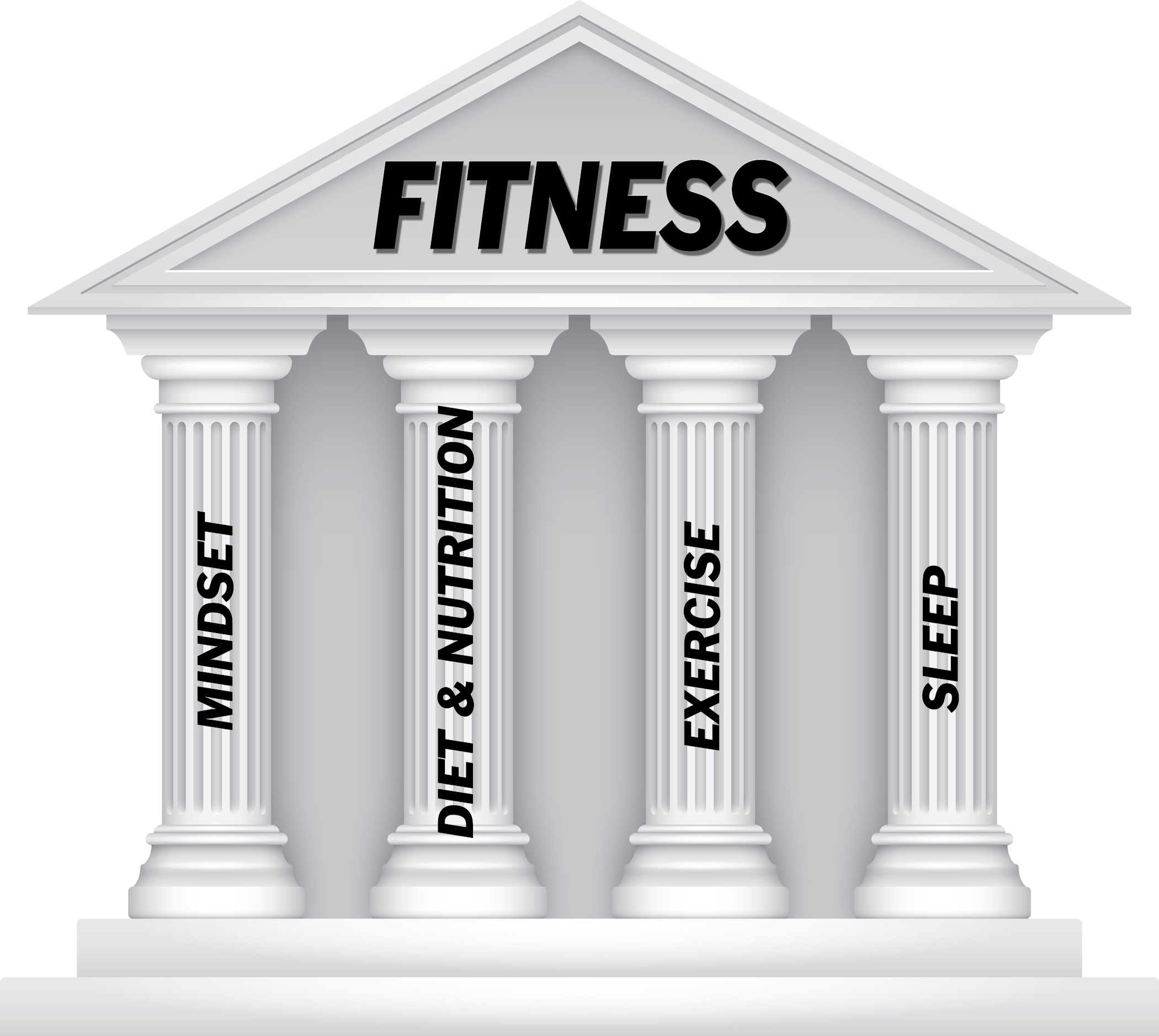 The four pillars of fitness helping you to transform for Floor pillars